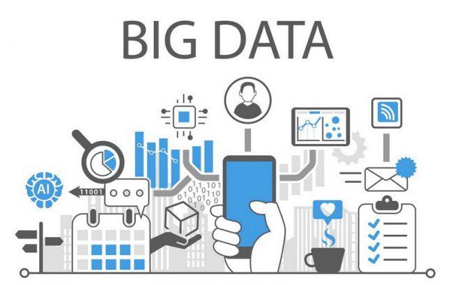 Phân tích dữ liệu người dùng mang đến những khám phá thú vị về hành vi khách hàng