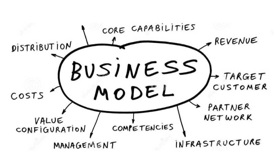 Lựa chọn mô hình kinh doanh sự kiện trực tuyến sao cho phù hợp?